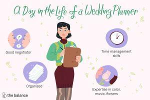 Description du poste de Wedding Planner: Salaire, compétences, etc.